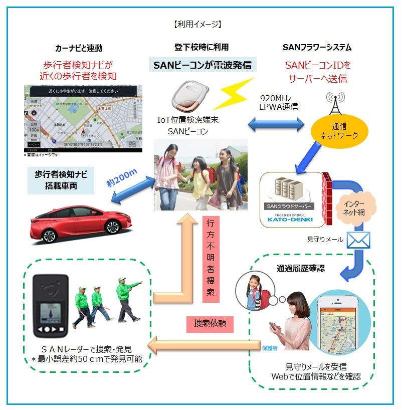 利用イメージ(プレスリリース用)10.10_最終